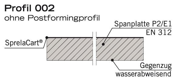 Abschlussleiste Küchenarbeitsplatte | kochkor.info | {Küchenarbeitsplatte maße 15}